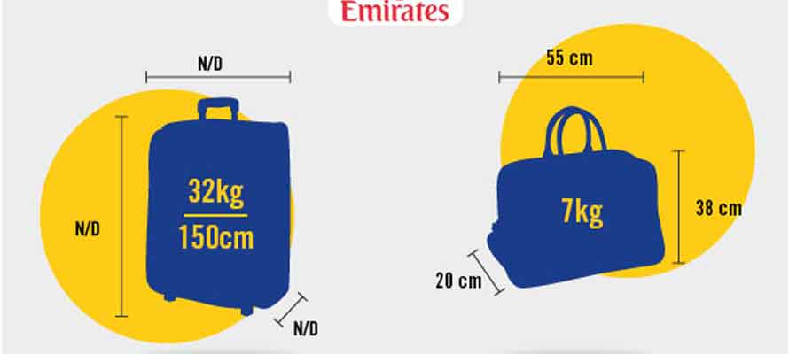 Emirates Airlines Baggage Allowance